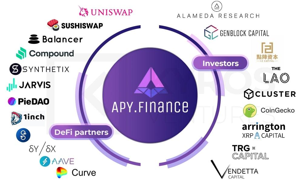 Рисунок 2. Экосистема APY.Finance