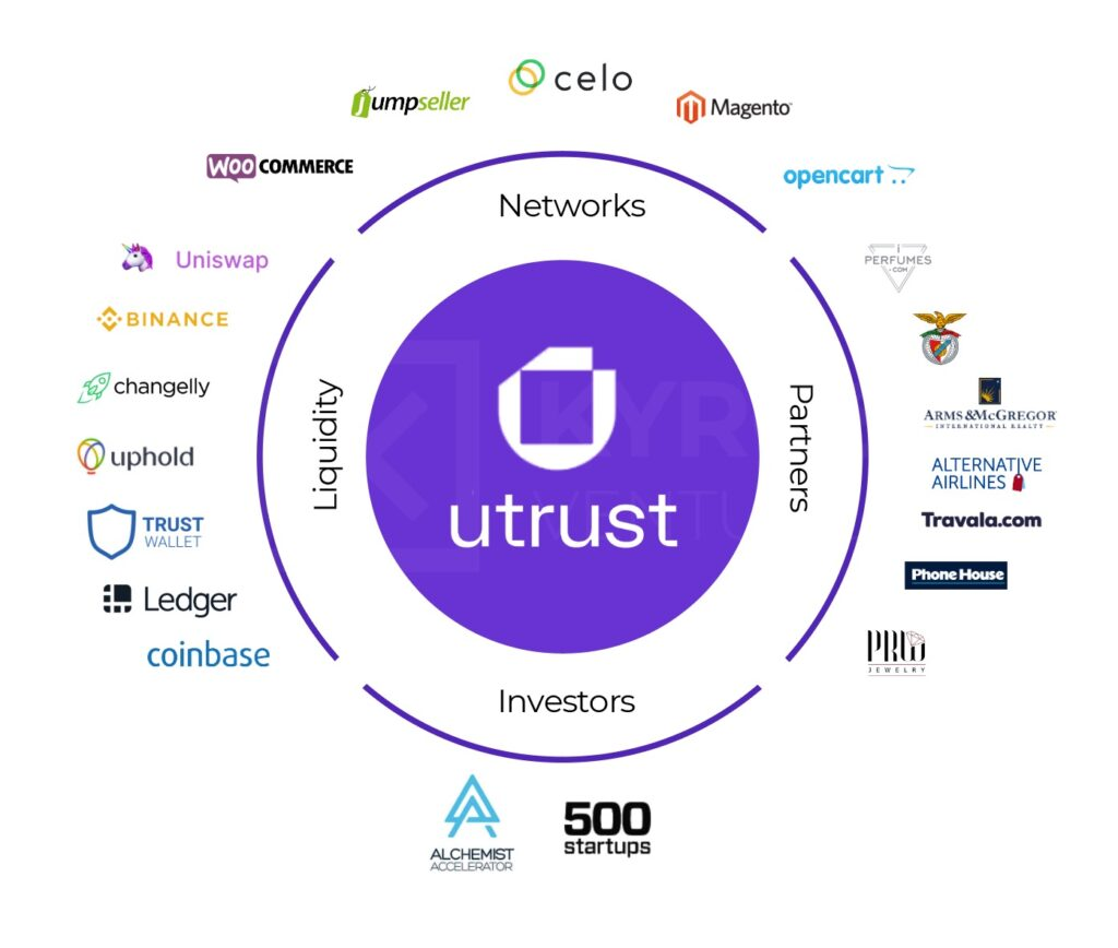 Рисунок 3. Экосистема Utrust